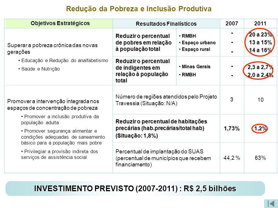 INVESTIMENTO PREVISTO (2007-2011) : R$ 2,5 bilhões