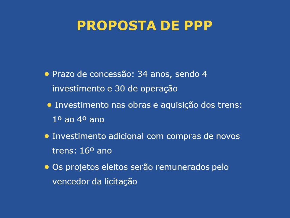 PROPOSTA DE PPP