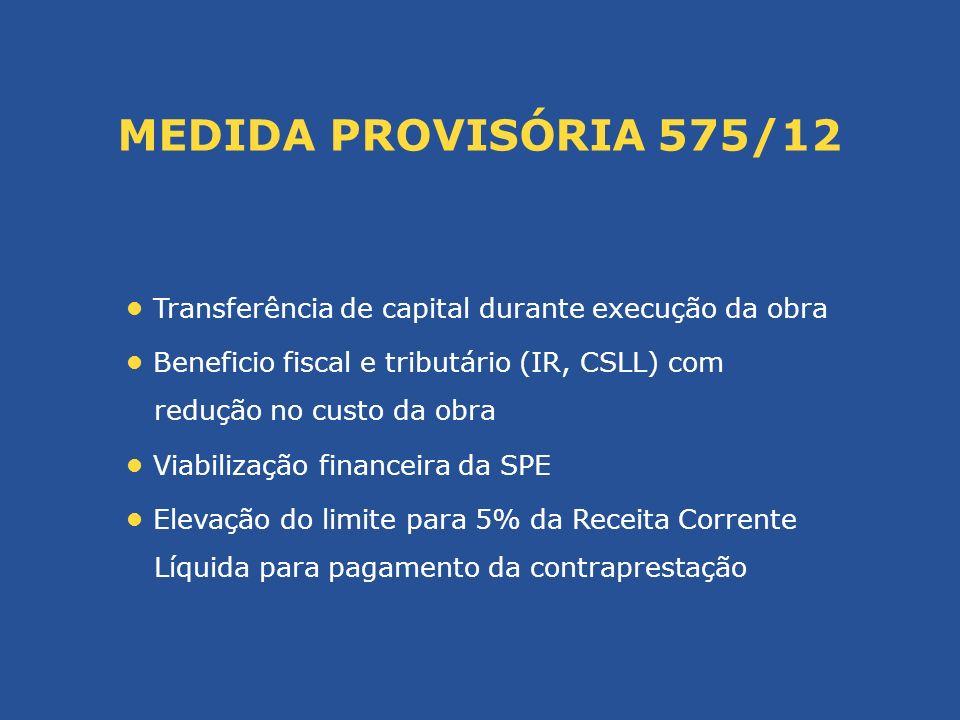 MEDIDA PROVISÓRIA 575/12