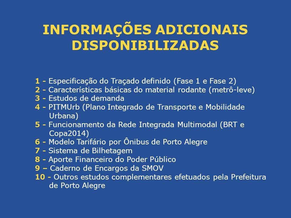 INFORMAÇÕES ADICIONAIS DISPONIBILIZADAS