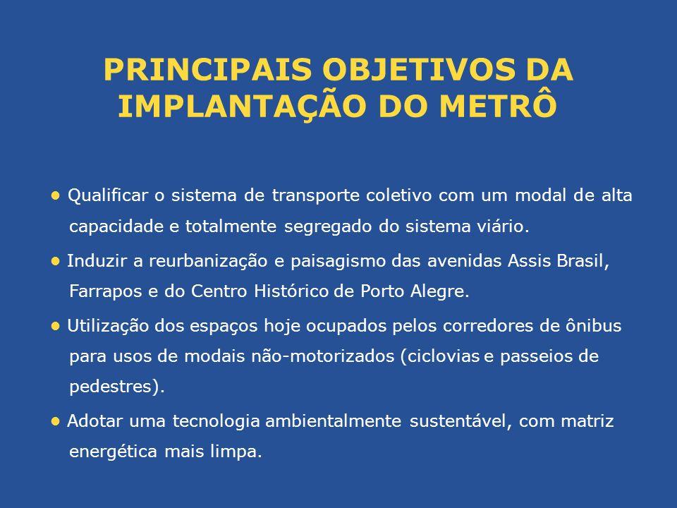 PRINCIPAIS OBJETIVOS DA IMPLANTAÇÃO DO METRÔ