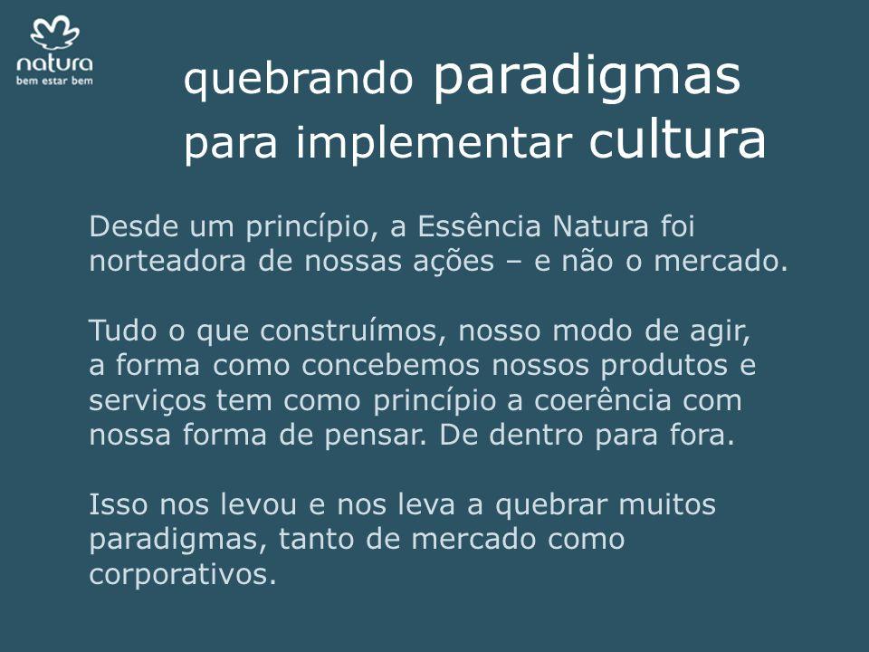para implementar cultura