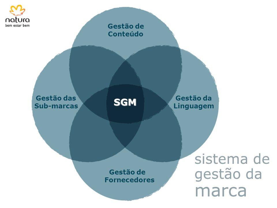 marca sistema de gestão da SGM Gestão de Conteúdo Gestão das