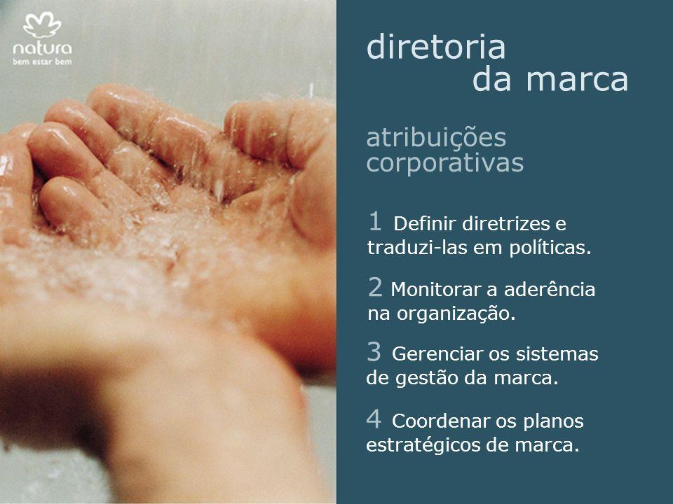diretoria da marca atribuições corporativas 1 Definir diretrizes e