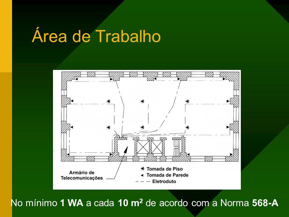 No mínimo 1 WA a cada 10 m2 de acordo com a Norma 568-A
