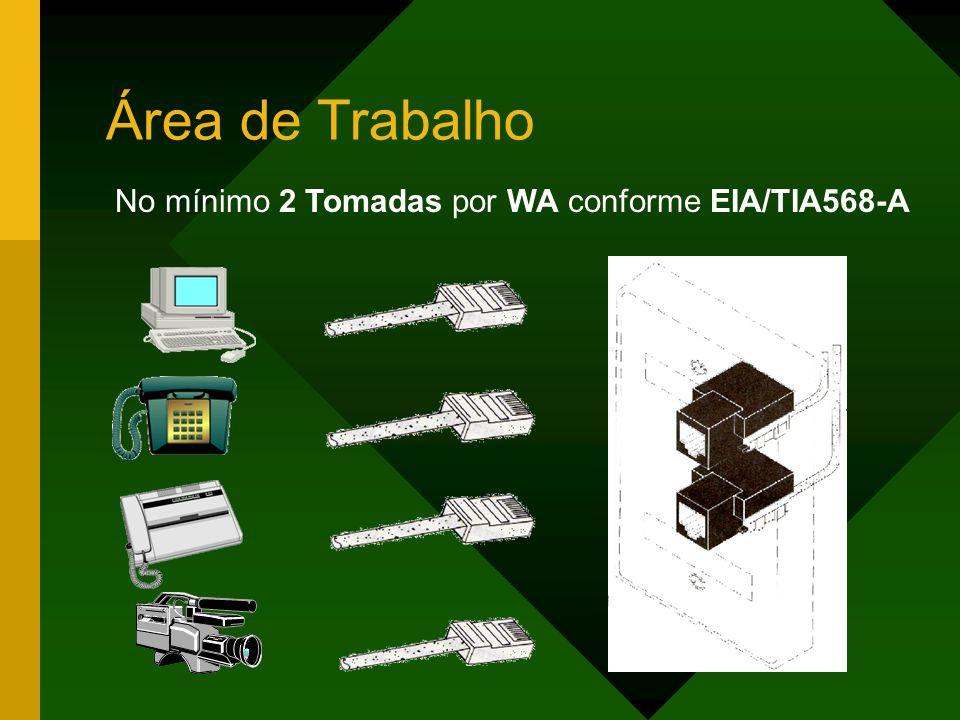 No mínimo 2 Tomadas por WA conforme EIA/TIA568-A