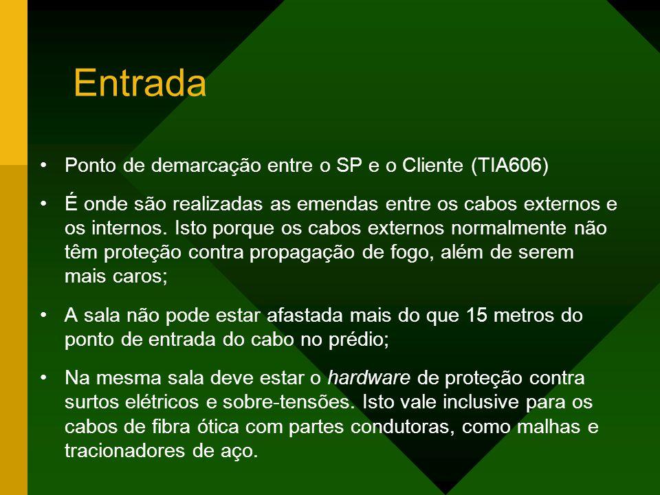 Entrada Ponto de demarcação entre o SP e o Cliente (TIA606)