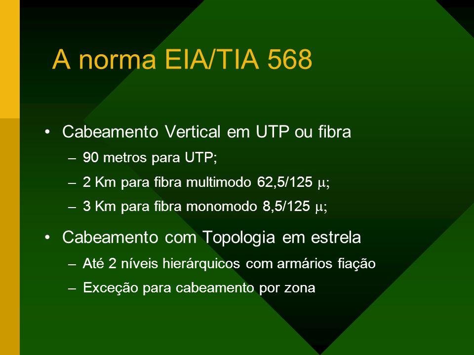 A norma EIA/TIA 568 Cabeamento Vertical em UTP ou fibra
