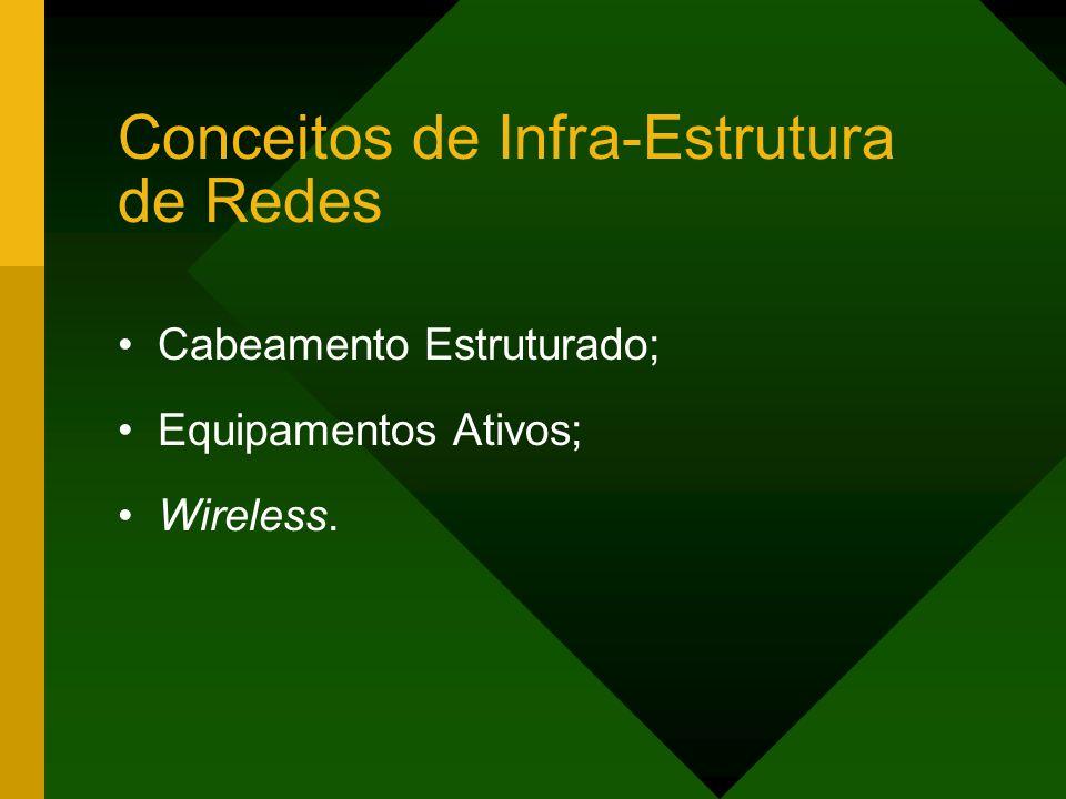 Conceitos de Infra-Estrutura de Redes
