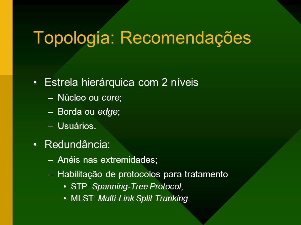 Topologia: Recomendações