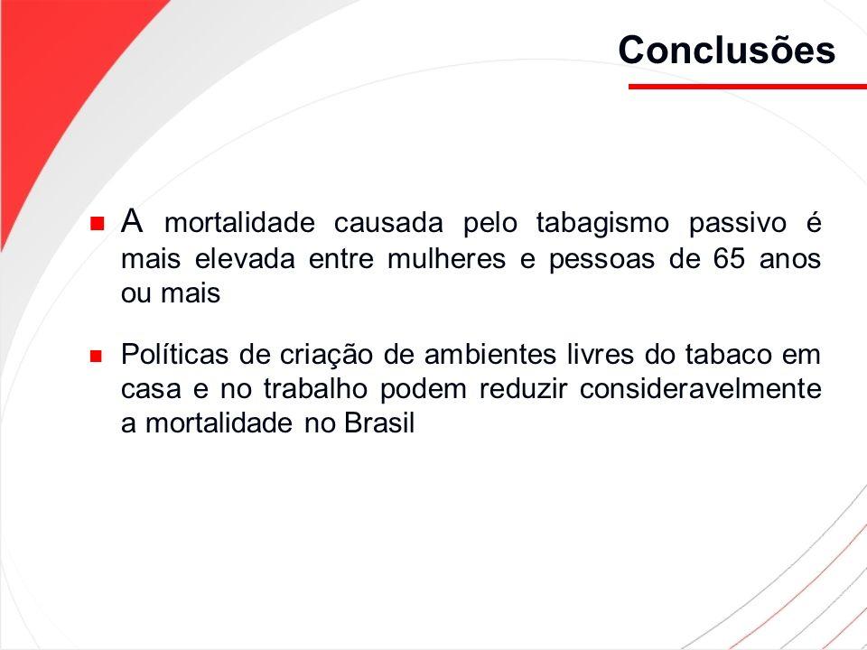 Conclusões A mortalidade causada pelo tabagismo passivo é mais elevada entre mulheres e pessoas de 65 anos ou mais.