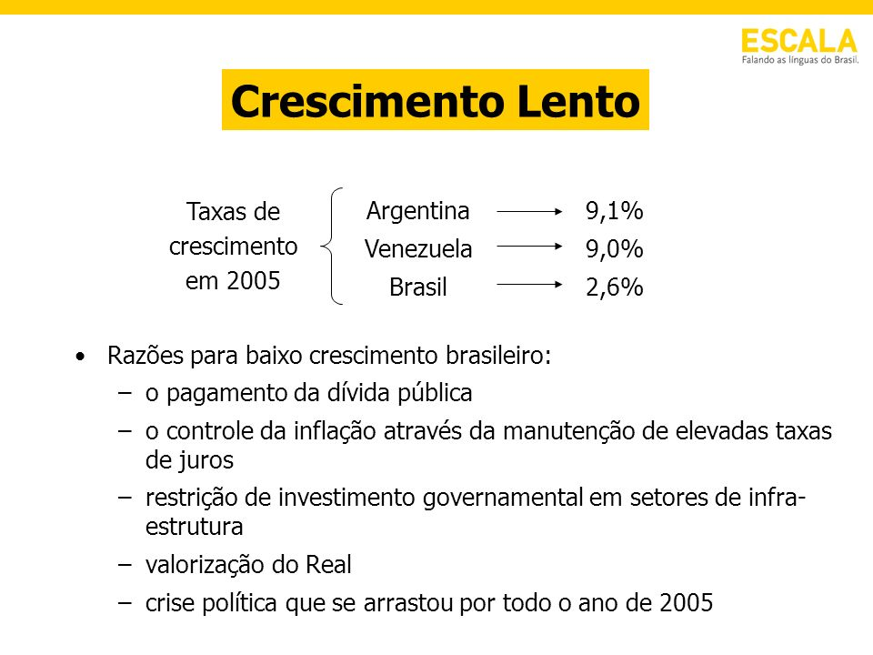 Crescimento Lento Razões para baixo crescimento brasileiro: