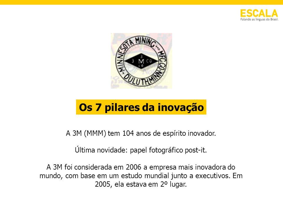 Os 7 pilares da inovação A 3M (MMM) tem 104 anos de espírito inovador.