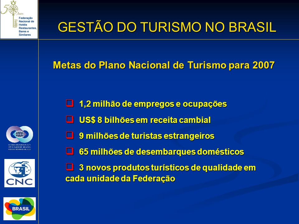GESTÃO DO TURISMO NO BRASIL