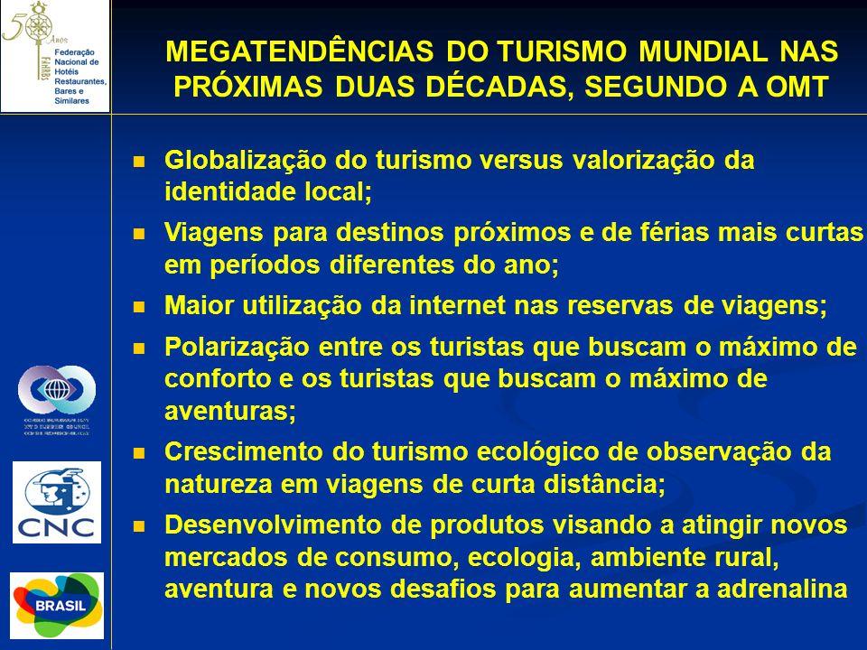 MEGATENDÊNCIAS DO TURISMO MUNDIAL NAS PRÓXIMAS DUAS DÉCADAS, SEGUNDO A OMT