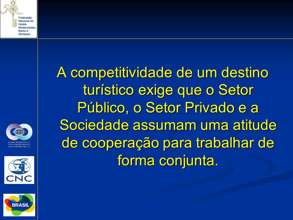 A competitividade de um destino turístico exige que o Setor Público, o Setor Privado e a Sociedade assumam uma atitude de cooperação para trabalhar de forma conjunta.