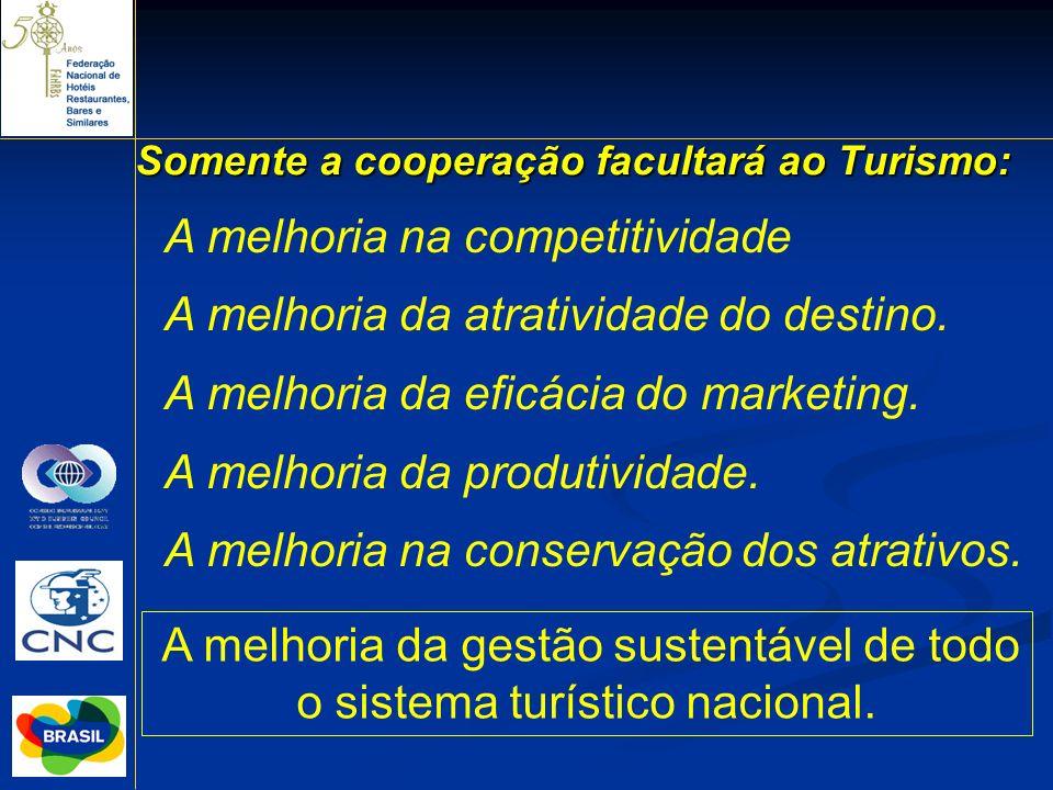 Somente a cooperação facultará ao Turismo: