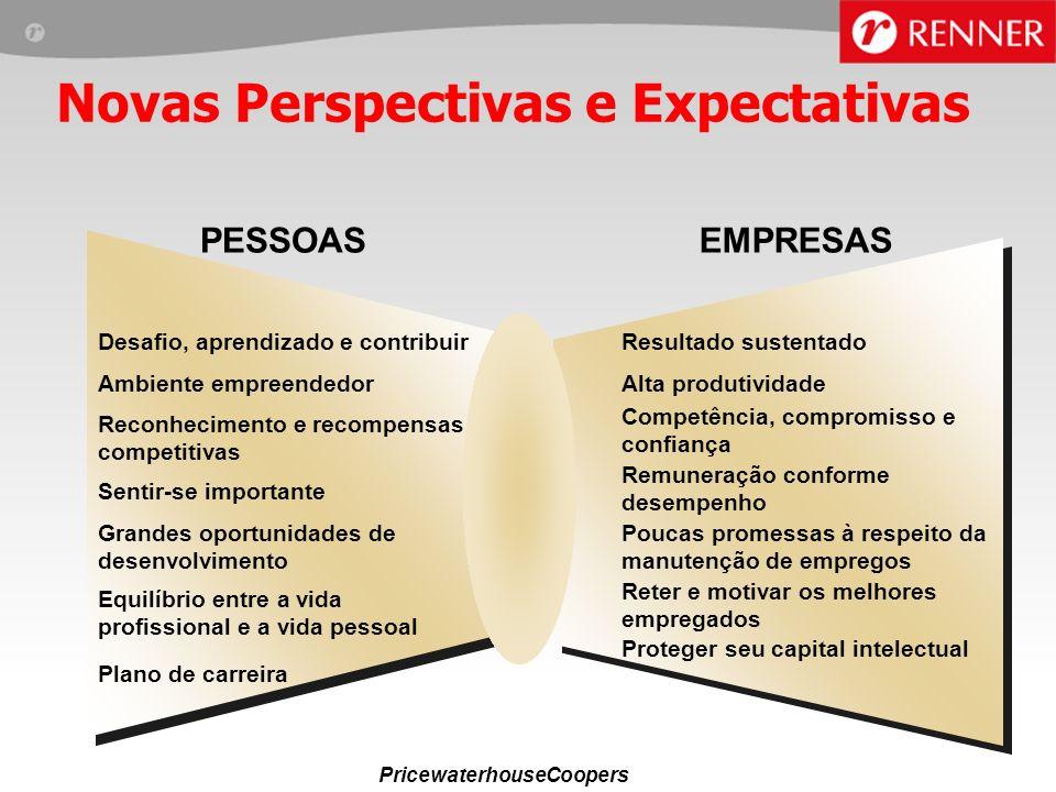 Novas Perspectivas e Expectativas