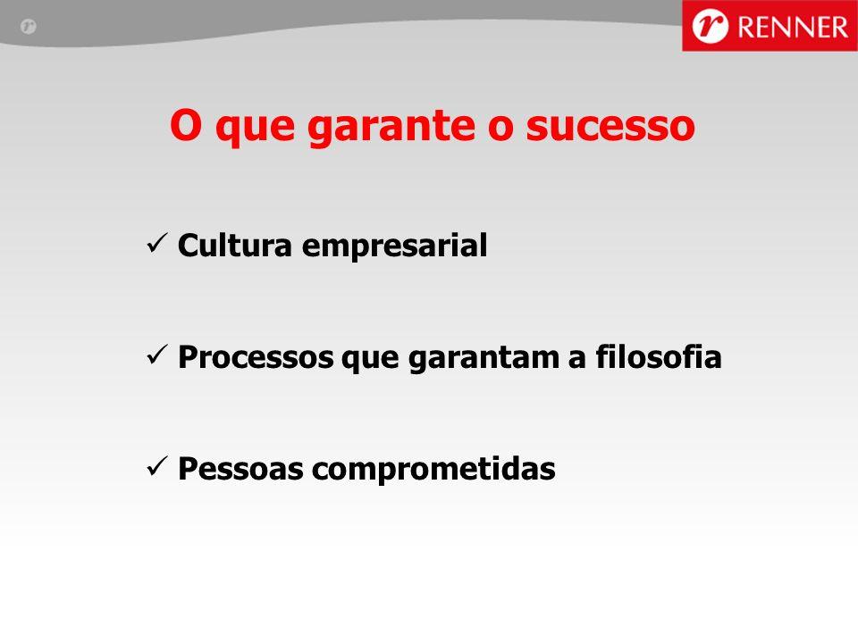 O que garante o sucesso Cultura empresarial