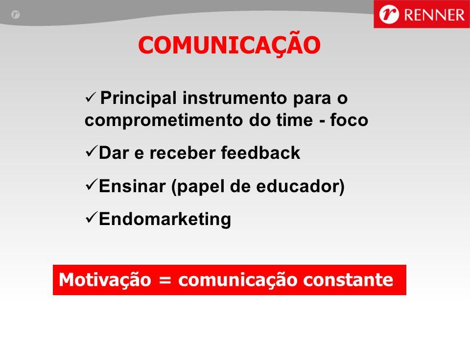 COMUNICAÇÃO Dar e receber feedback Ensinar (papel de educador)