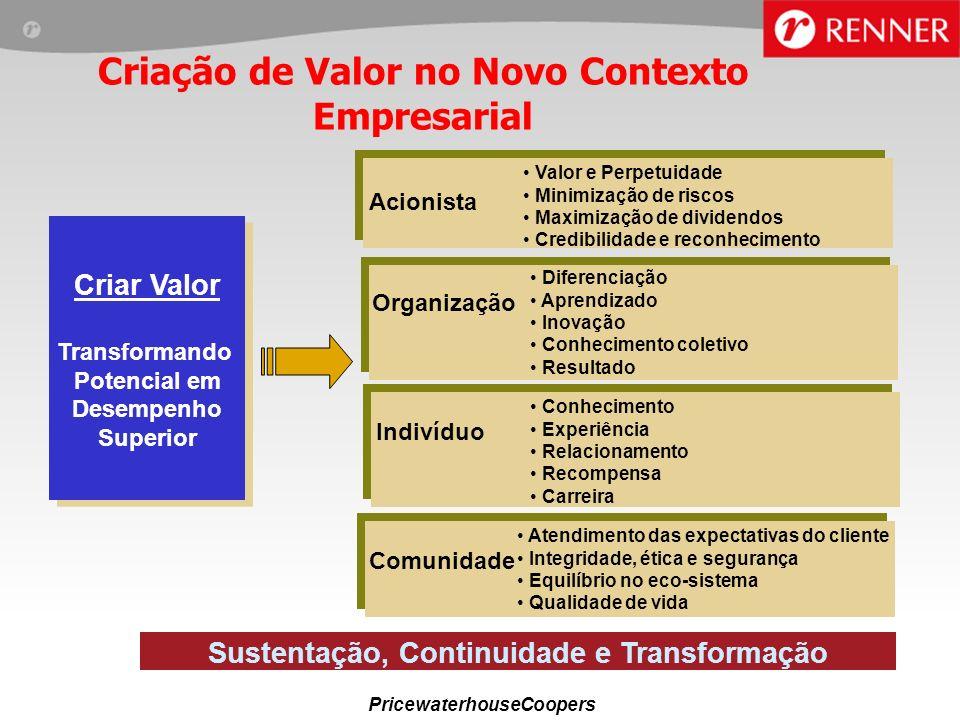 Criação de Valor no Novo Contexto Empresarial