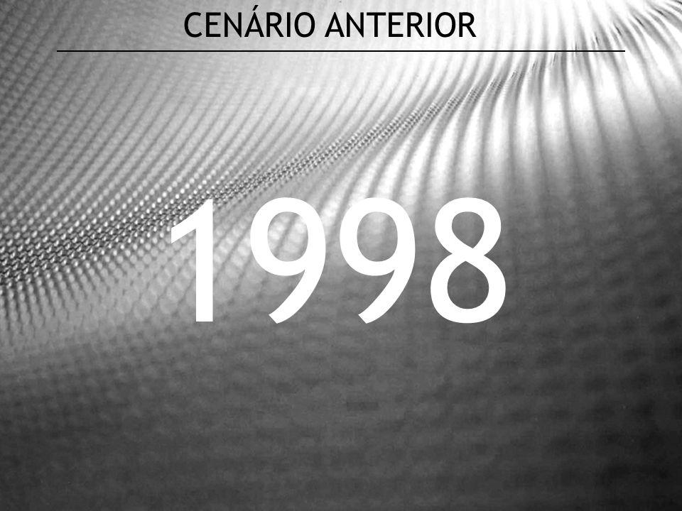 CENÁRIO ANTERIOR 1998