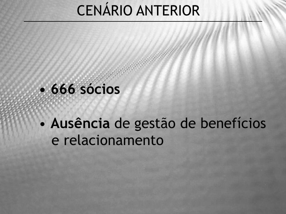 CENÁRIO ANTERIOR • 666 sócios • Ausência de gestão de benefícios e relacionamento