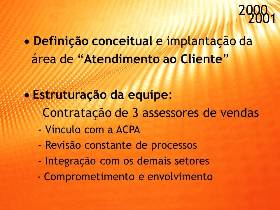 2000 2001 Definição conceitual e implantação da