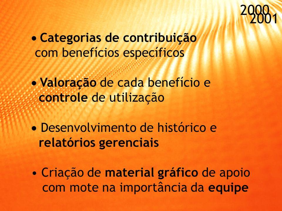 2000 2001  Categorias de contribuição com benefícios específicos