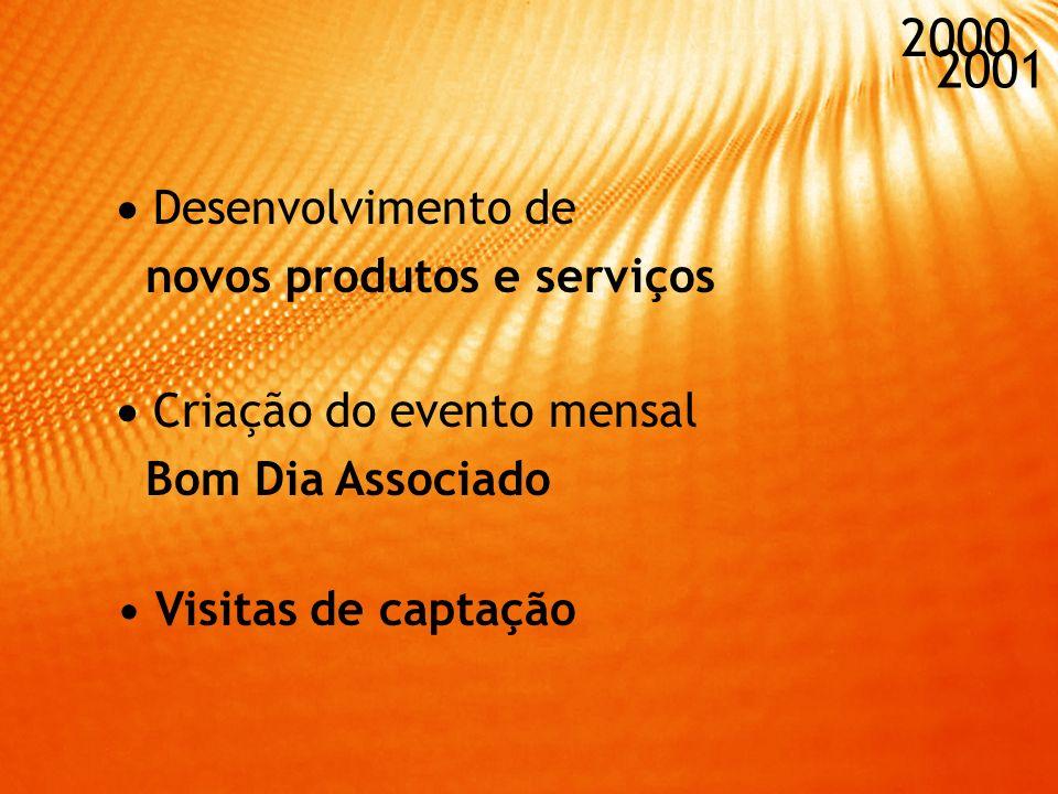 2000 2001 Desenvolvimento de novos produtos e serviços