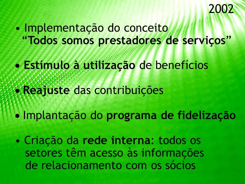 2002 • Implementação do conceito Todos somos prestadores de serviços