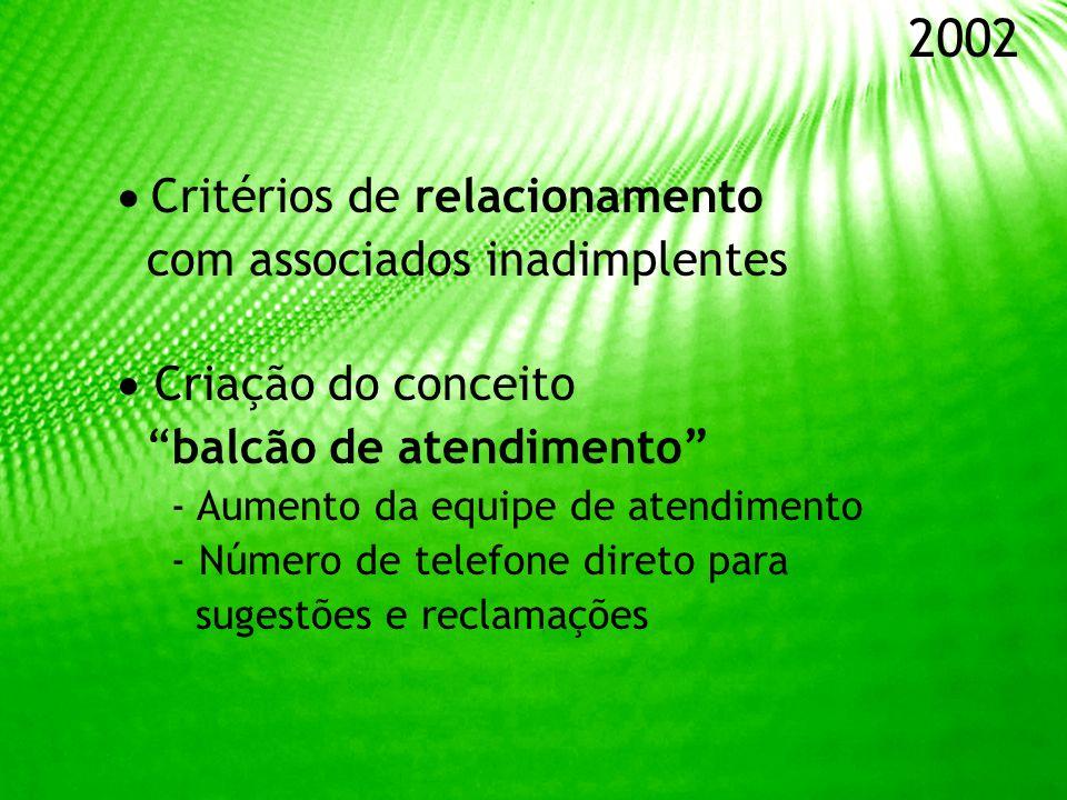 2002  Critérios de relacionamento com associados inadimplentes