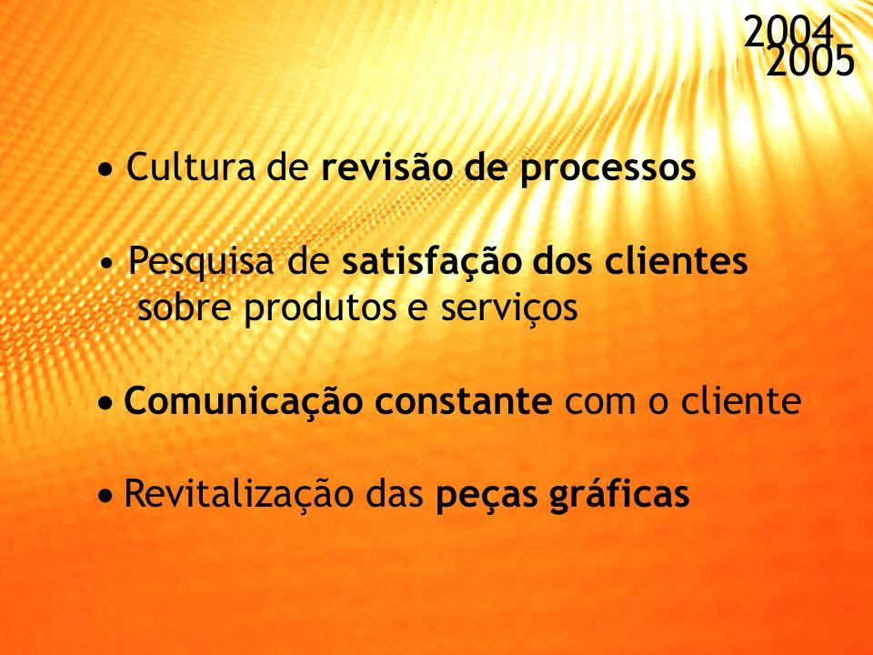 2004 2005 Cultura de revisão de processos