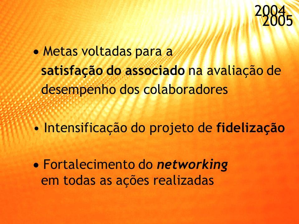 20042005. Metas voltadas para a. satisfação do associado na avaliação de. desempenho dos colaboradores.