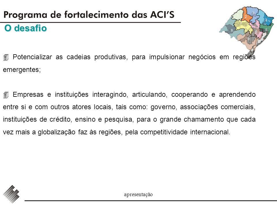 O desafio  Potencializar as cadeias produtivas, para impulsionar negócios em regiões emergentes;