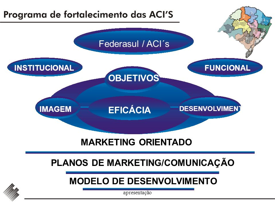PLANOS DE MARKETING/COMUNICAÇÃO