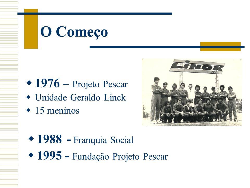 O Começo 1976 – Projeto Pescar 1988 - Franquia Social