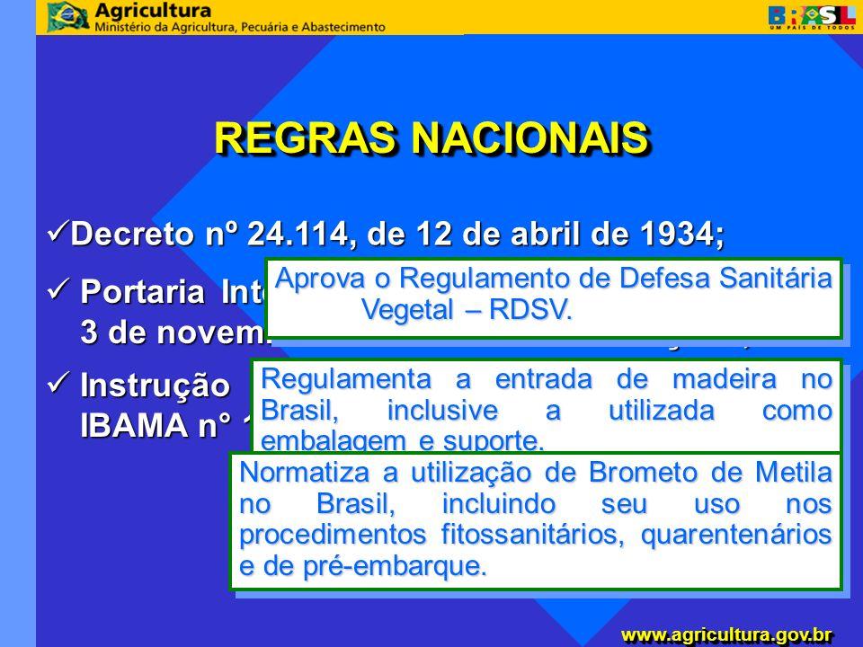 REGRAS NACIONAIS Decreto nº 24.114, de 12 de abril de 1934;