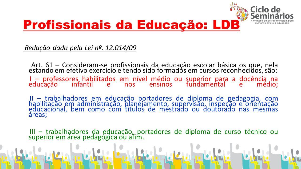 Profissionais da Educação: LDB