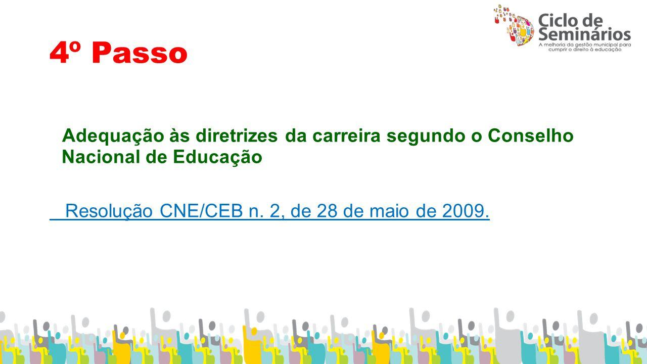 4º Passo Adequação às diretrizes da carreira segundo o Conselho Nacional de Educação Resolução CNE/CEB n.