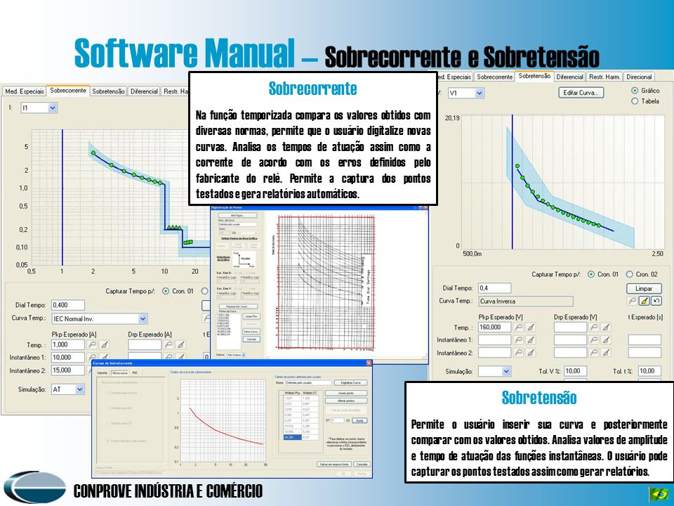 Software Manual – Sobrecorrente e Sobretensão