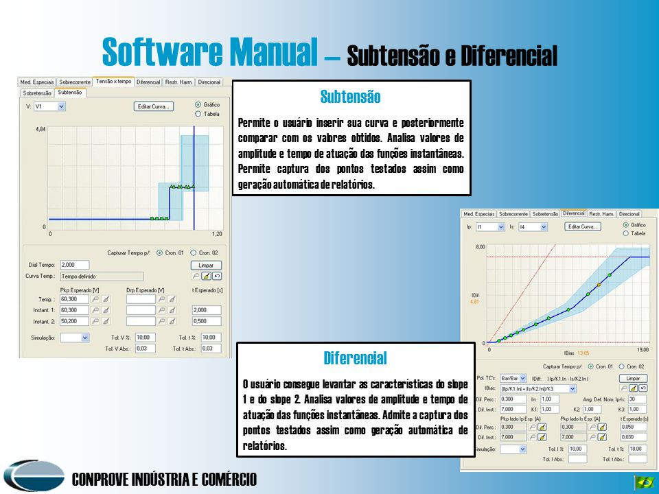 Software Manual – Subtensão e Diferencial