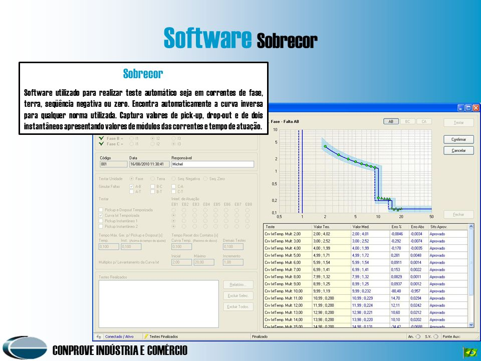 Software Sobrecor Sobrecor