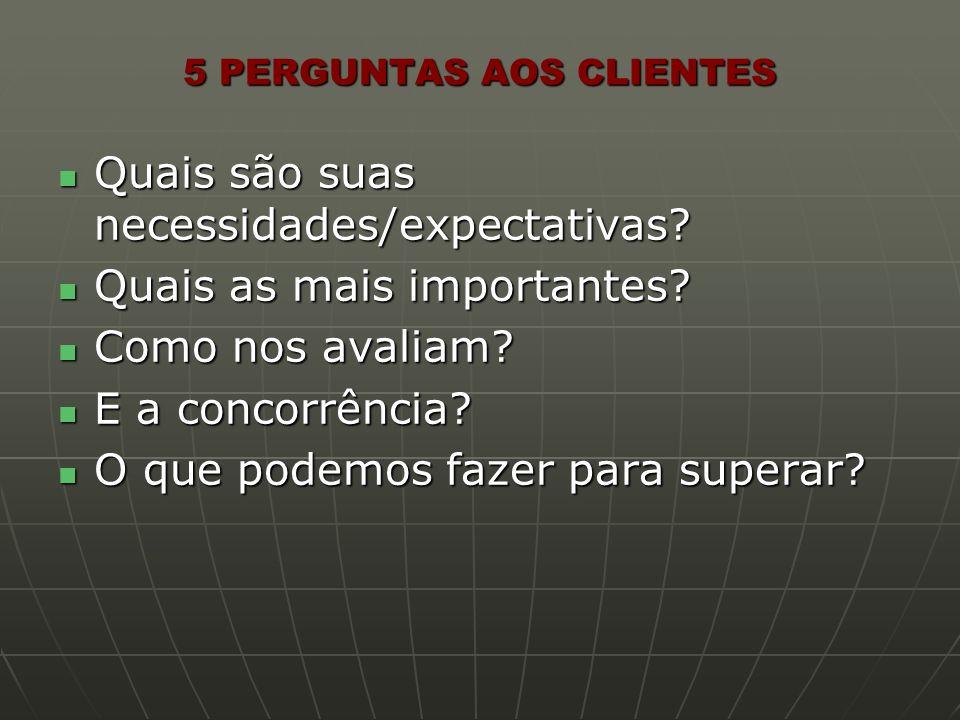 5 PERGUNTAS AOS CLIENTES