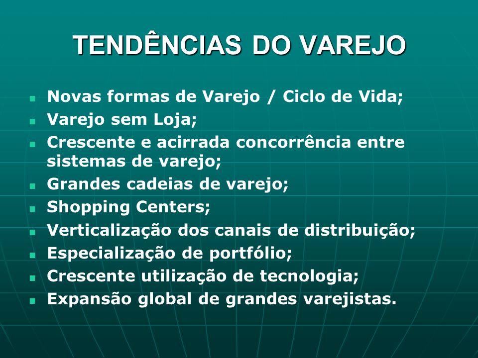 TENDÊNCIAS DO VAREJO Novas formas de Varejo / Ciclo de Vida;