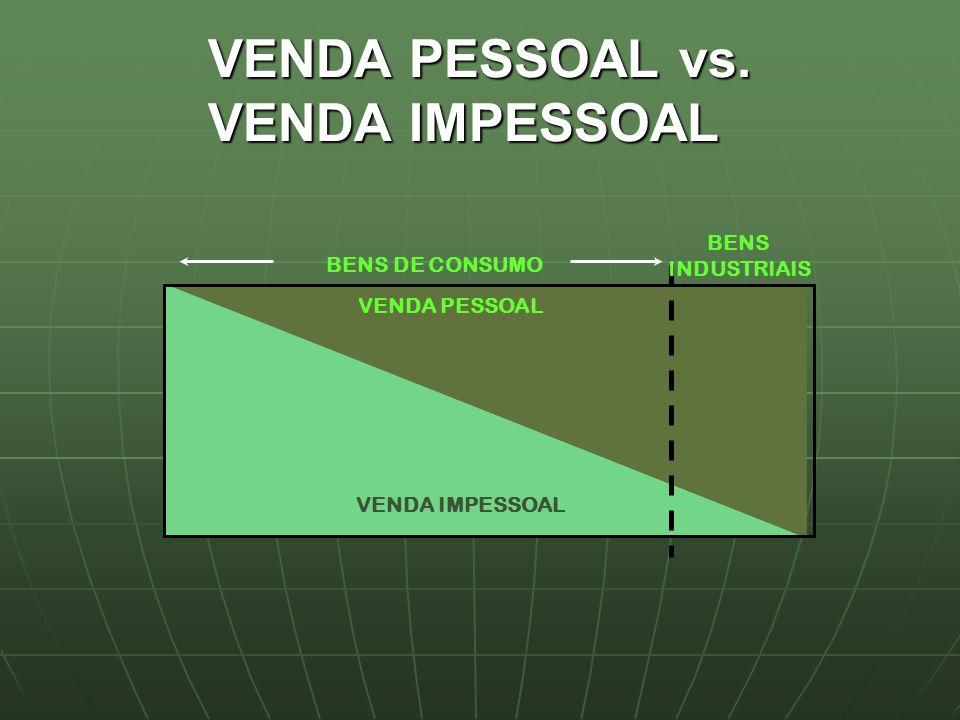VENDA PESSOAL vs. VENDA IMPESSOAL