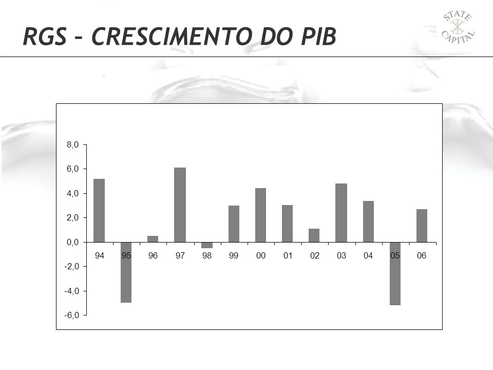 RGS – CRESCIMENTO DO PIB