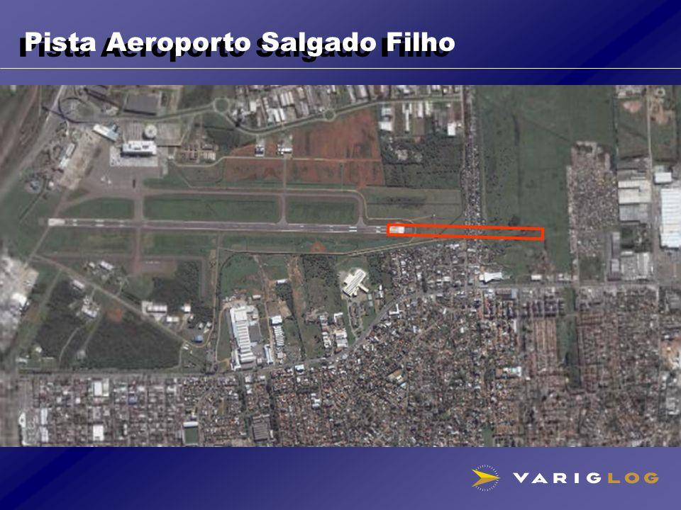 Pista Aeroporto Salgado Filho