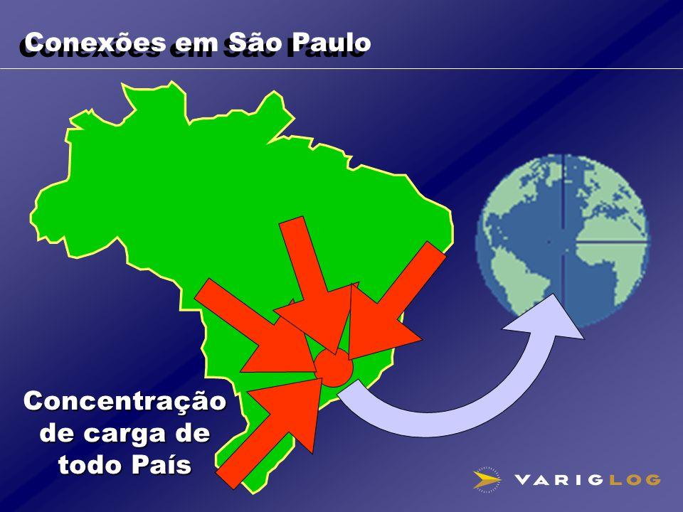 Concentração de carga de todo País