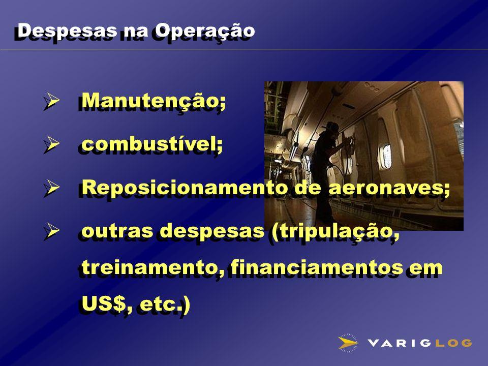 Reposicionamento de aeronaves;